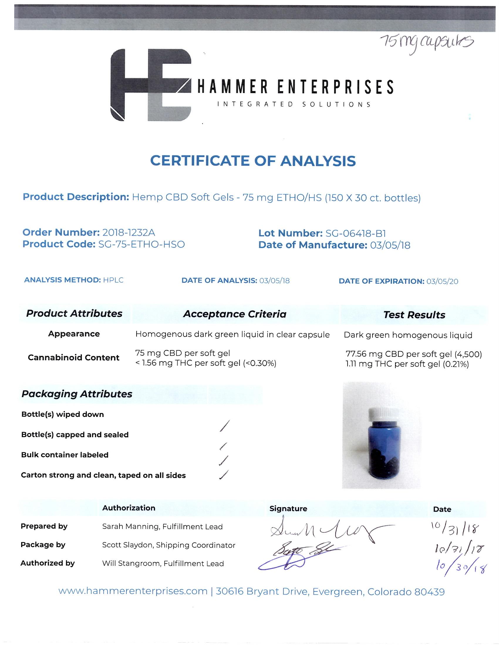Datasheet - 75+ CBD Capsules - Welcome to Highland Pharms